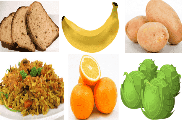 what are carbohydrates?-brawnyhealth., Human Body